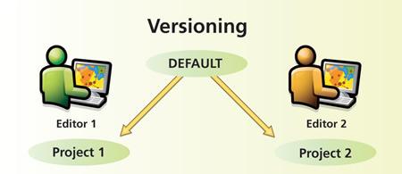 versioning-system